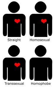 FINDING A PULSE in a homophobe can take some work.
